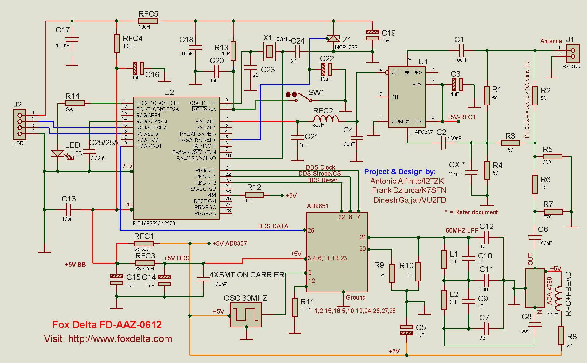 LCD PIC18F2550/2553 30MHZ USB POWERED ANTENNA ANALYZER:By Tony/I2TZK